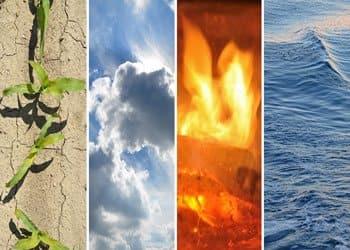 Los signos del zodiaco y sus elementos: agua, aire, tierra y fuego